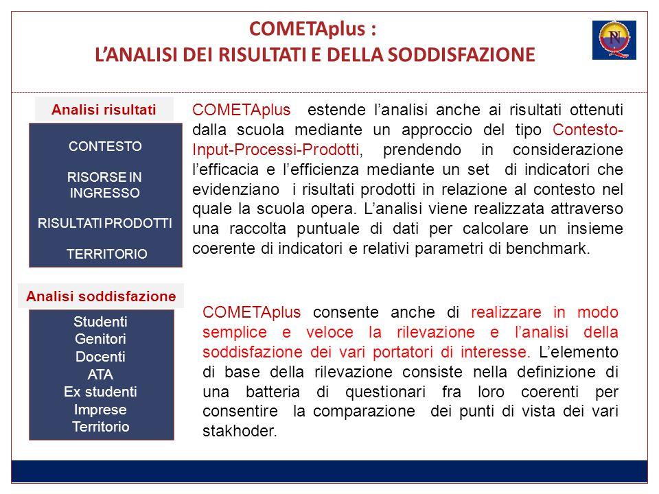 COMETAplus : L'ANALISI DEI RISULTATI E DELLA SODDISFAZIONE