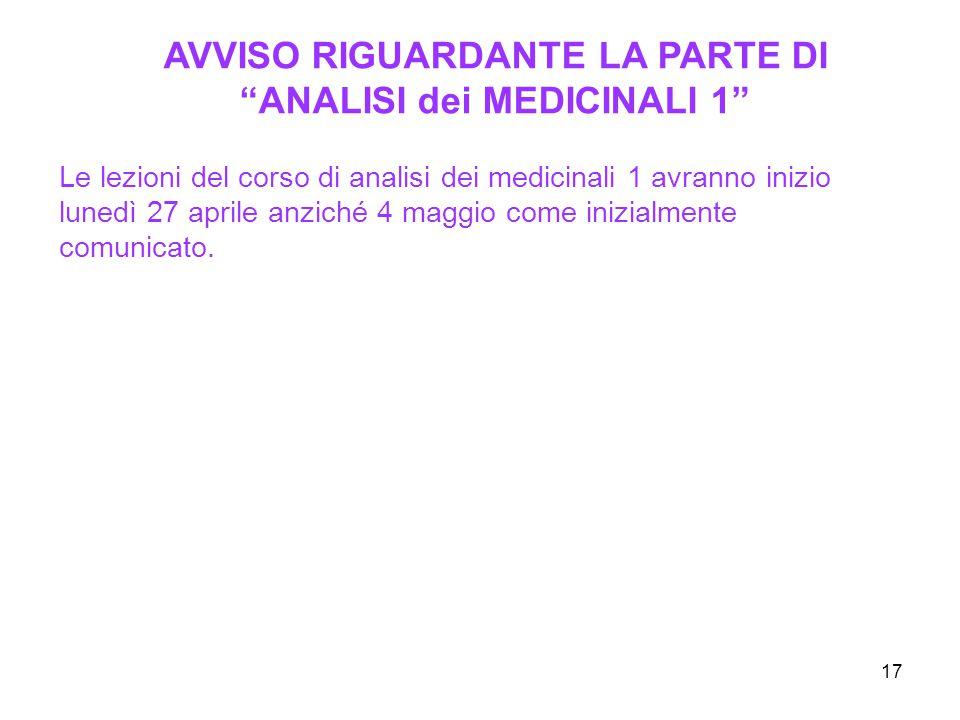 AVVISO RIGUARDANTE LA PARTE DI ANALISI dei MEDICINALI 1