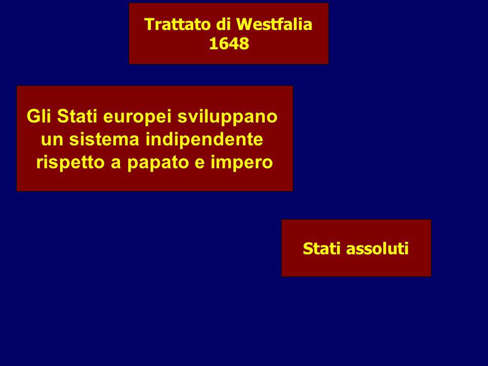 Gli Stati europei sviluppano un sistema indipendente