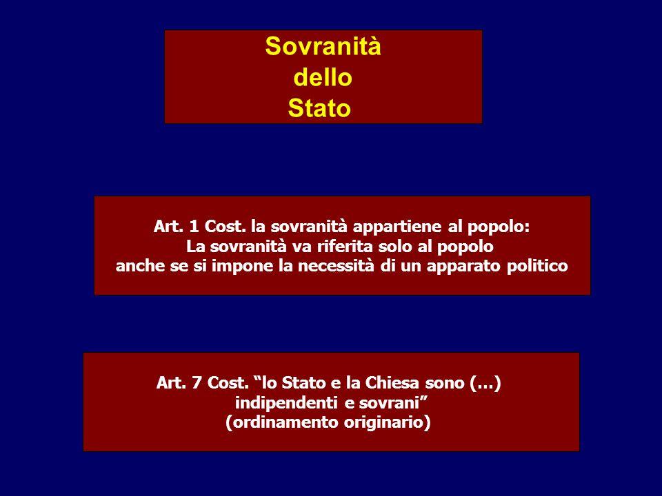 Sovranità dello Stato Art. 1 Cost. la sovranità appartiene al popolo: