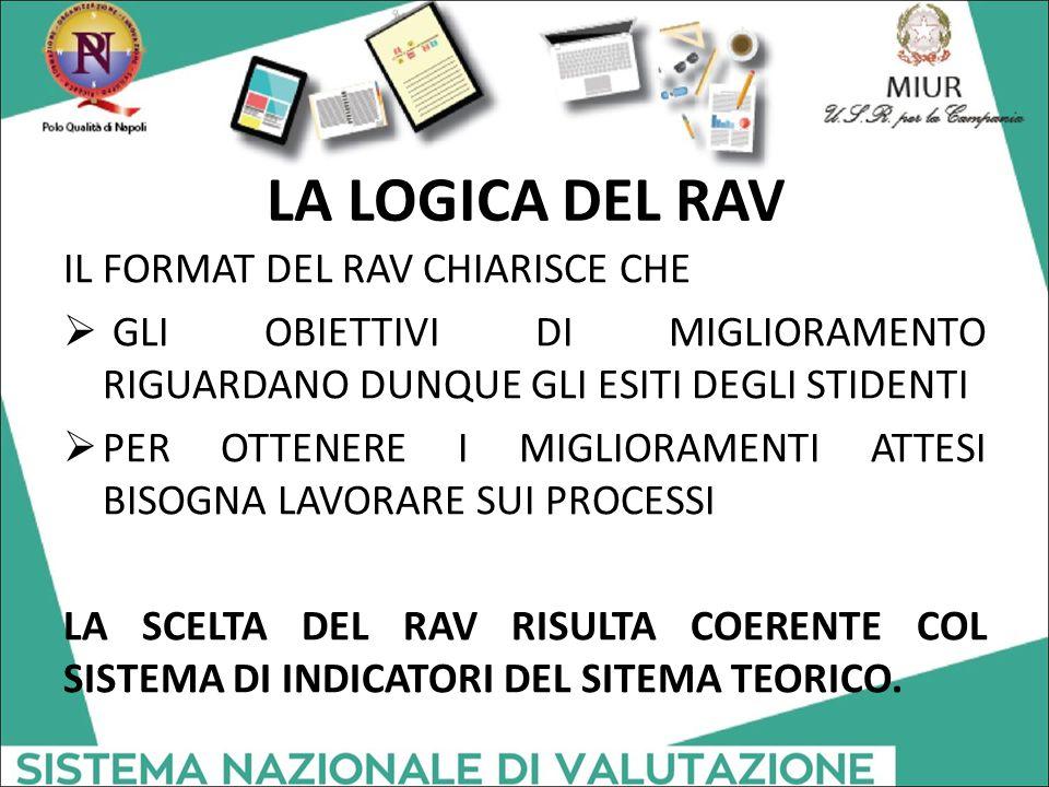 LA LOGICA DEL RAV IL FORMAT DEL RAV CHIARISCE CHE