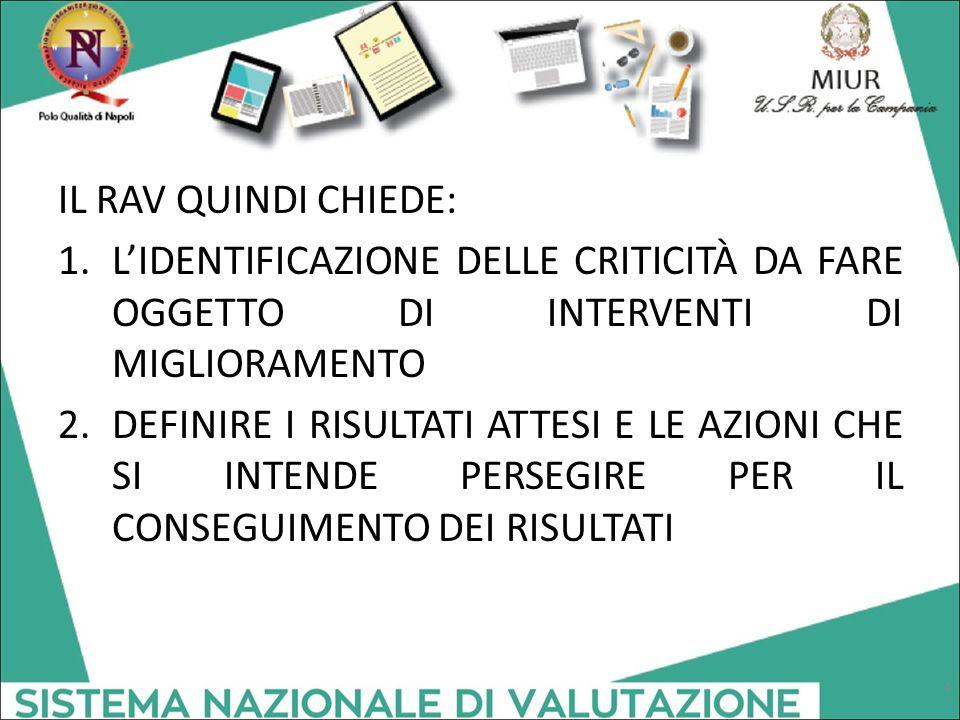 IL RAV QUINDI CHIEDE: L'IDENTIFICAZIONE DELLE CRITICITÀ DA FARE OGGETTO DI INTERVENTI DI MIGLIORAMENTO.