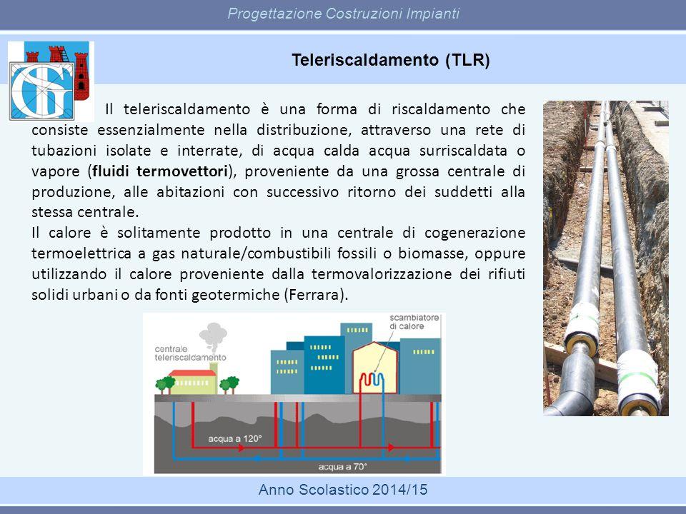 Teleriscaldamento (TLR)