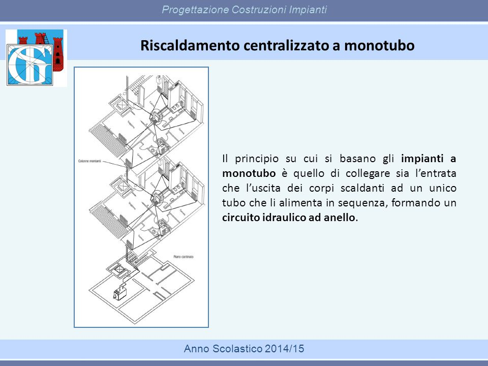 Riscaldamento centralizzato a monotubo
