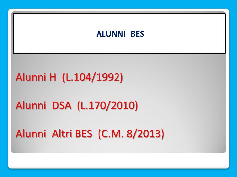 ALUNNI BES Alunni H (L.104/1992) Alunni DSA (L.170/2010) Alunni Altri BES (C.M. 8/2013)