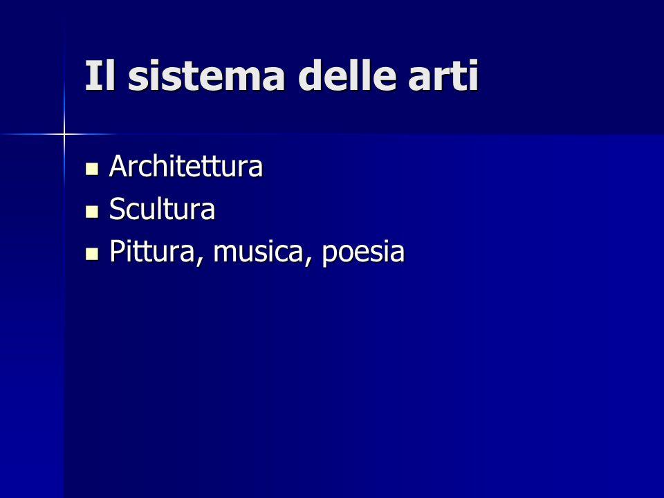 Il sistema delle arti Architettura Scultura Pittura, musica, poesia
