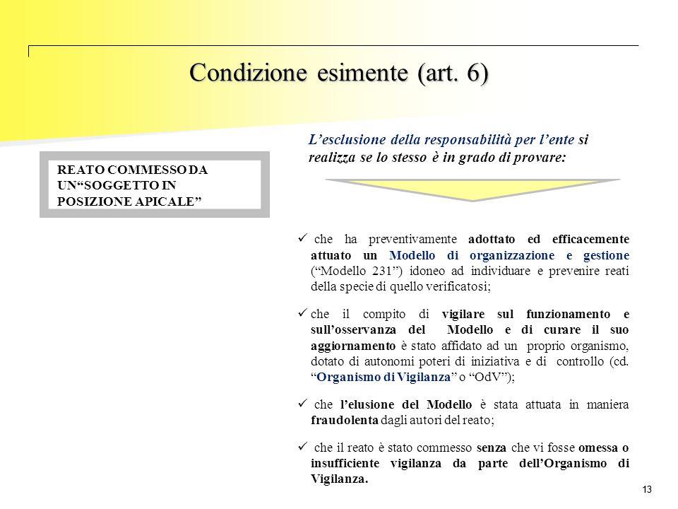 Condizione esimente (art. 6)