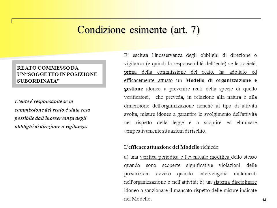Condizione esimente (art. 7)