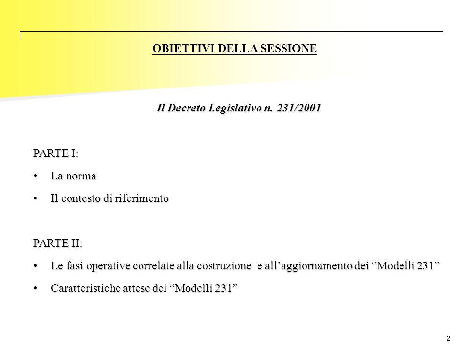 OBIETTIVI DELLA SESSIONE Il Decreto Legislativo n. 231/2001