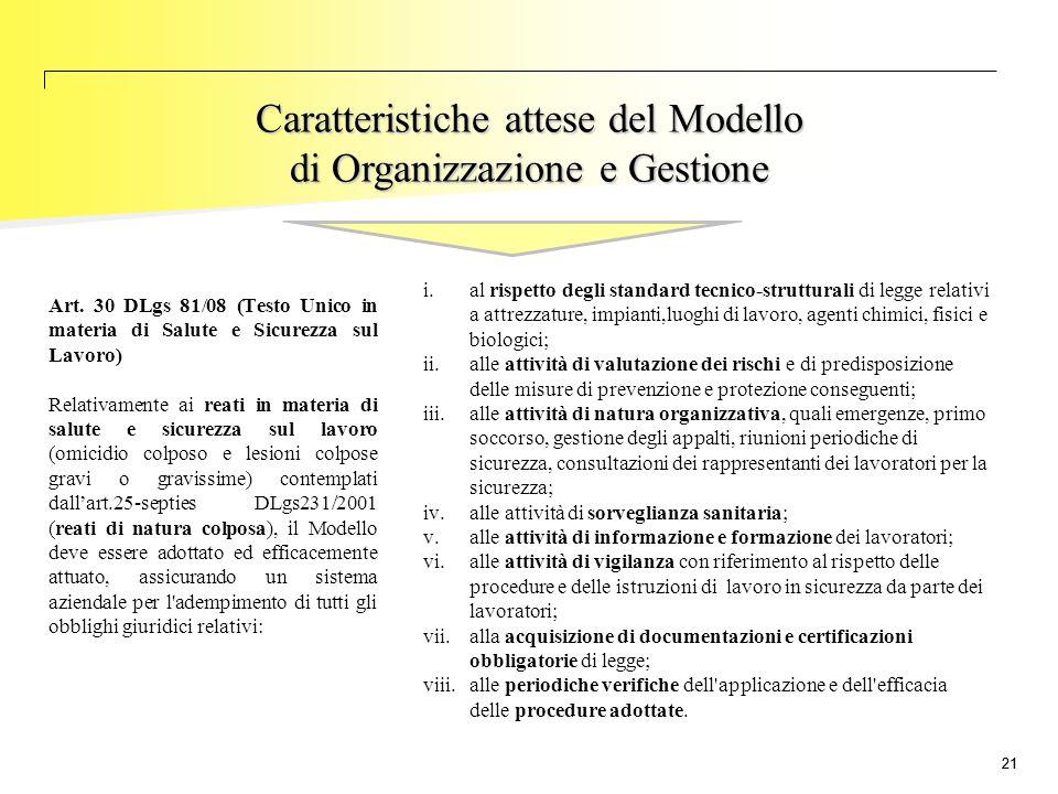 Caratteristiche attese del Modello di Organizzazione e Gestione