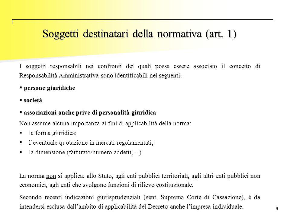 Soggetti destinatari della normativa (art. 1)