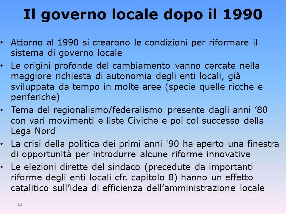 Il governo locale dopo il 1990