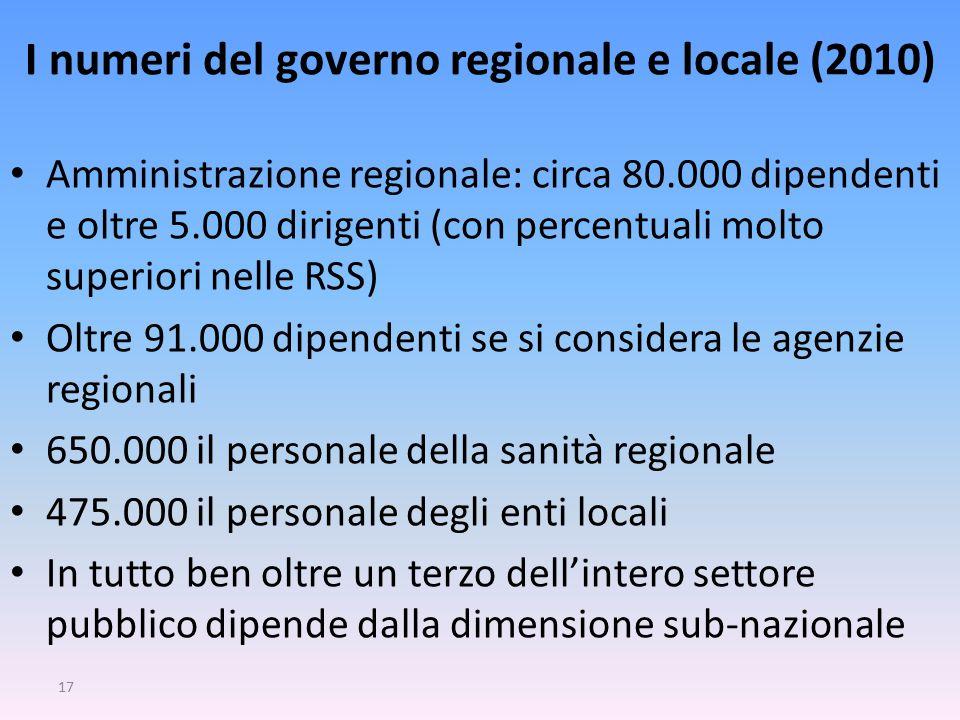 I numeri del governo regionale e locale (2010)