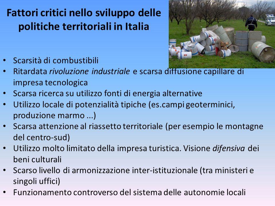 Fattori critici nello sviluppo delle politiche territoriali in Italia