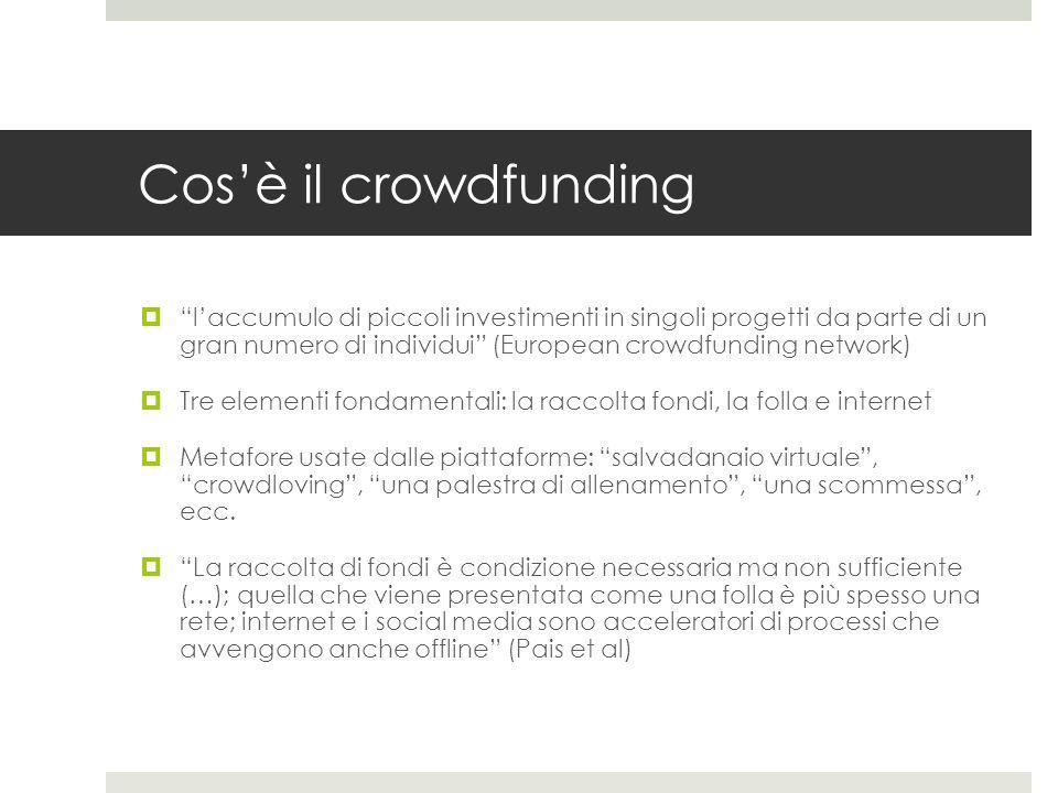 Cos'è il crowdfunding