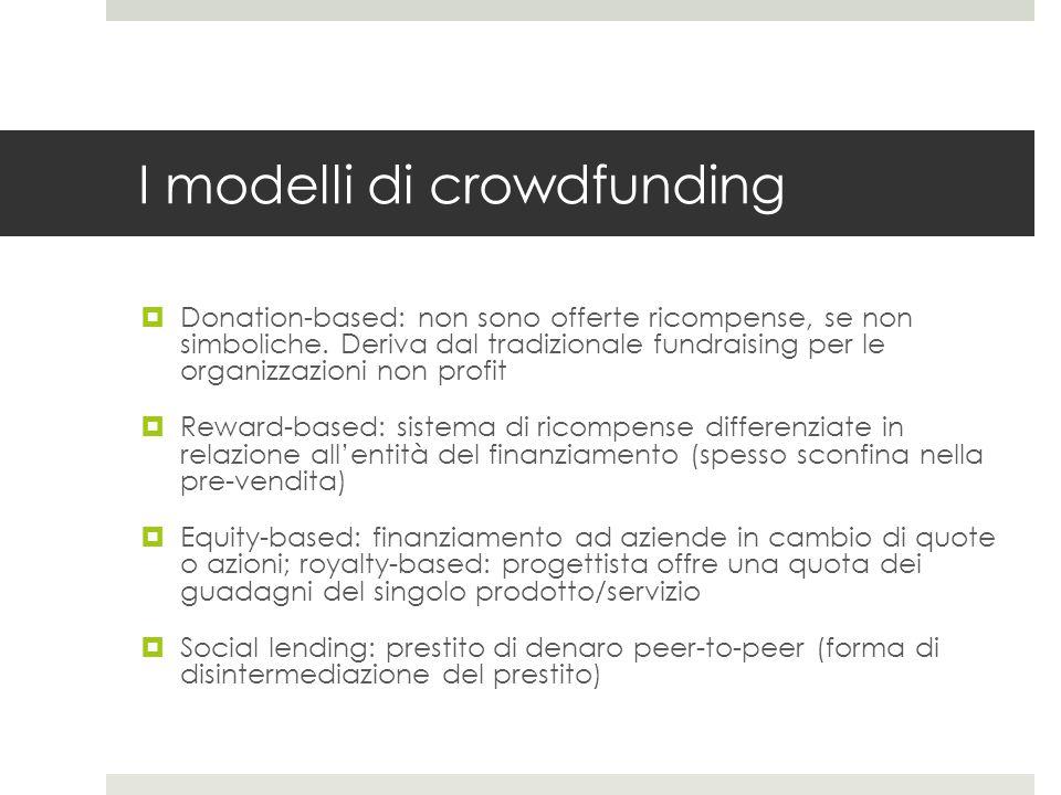 I modelli di crowdfunding