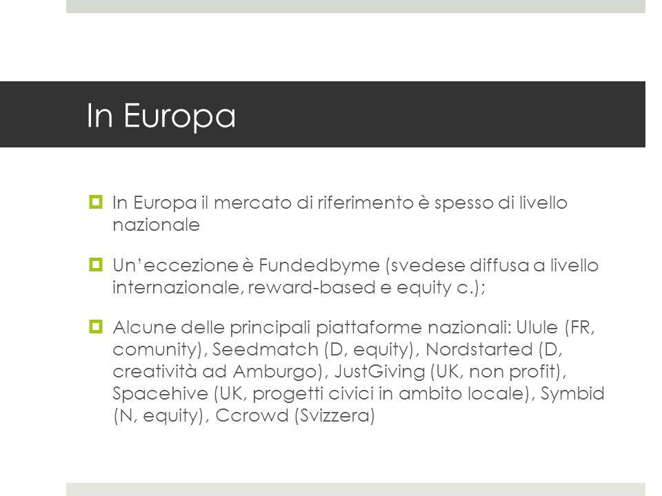 In Europa In Europa il mercato di riferimento è spesso di livello nazionale.