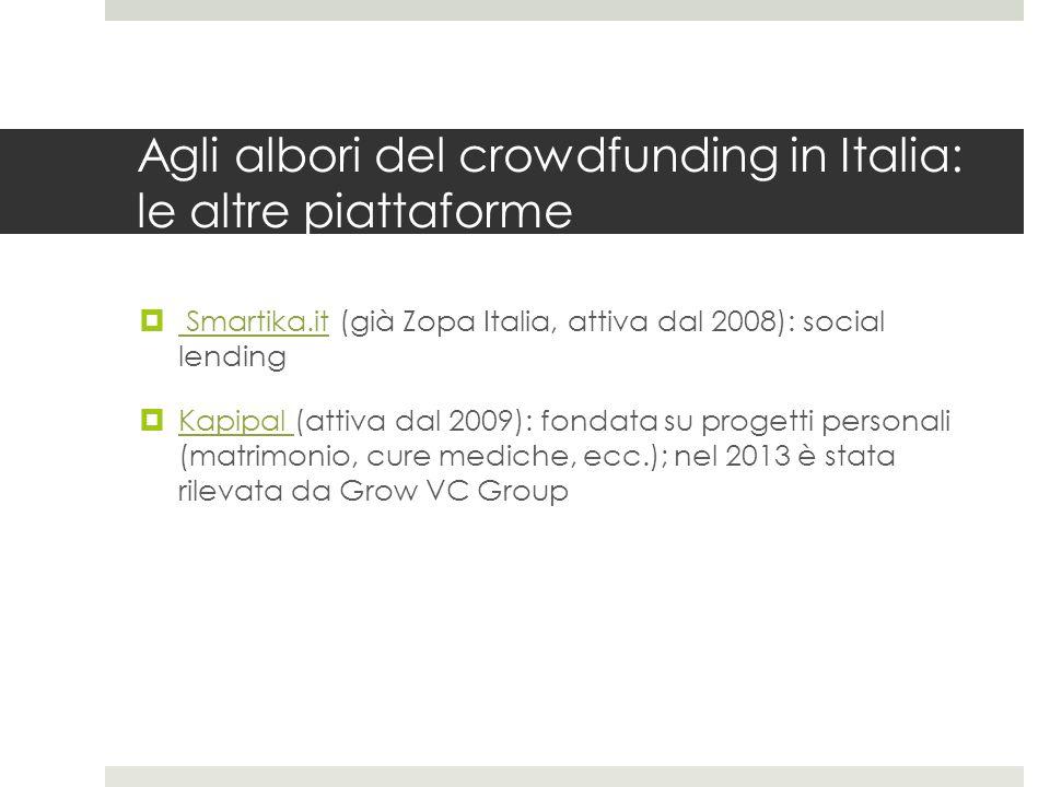 Agli albori del crowdfunding in Italia: le altre piattaforme
