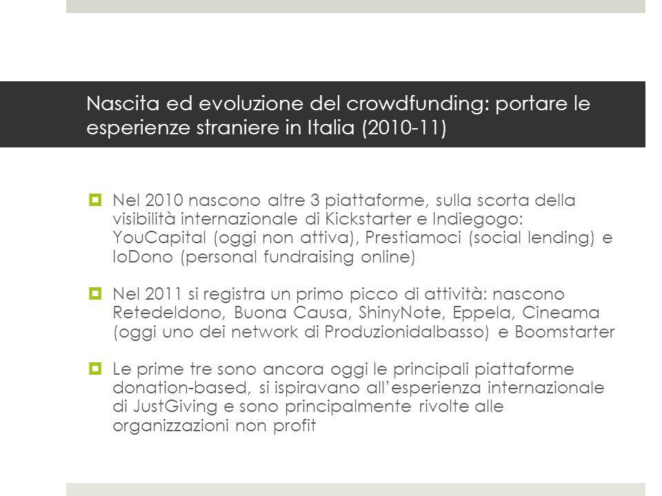Nascita ed evoluzione del crowdfunding: portare le esperienze straniere in Italia (2010-11)