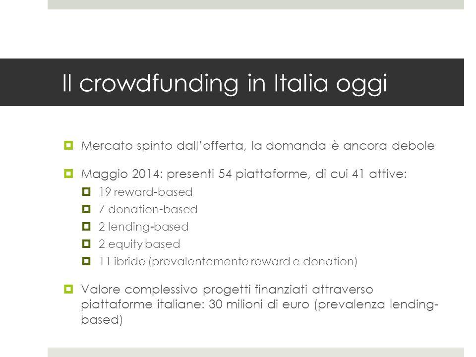Il crowdfunding in Italia oggi