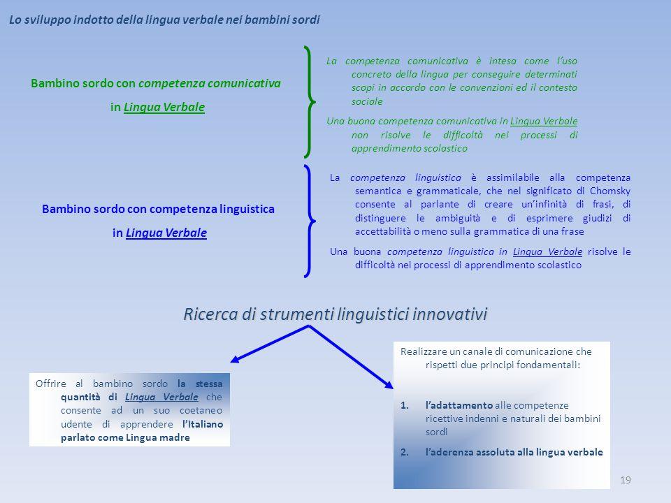 Ricerca di strumenti linguistici innovativi
