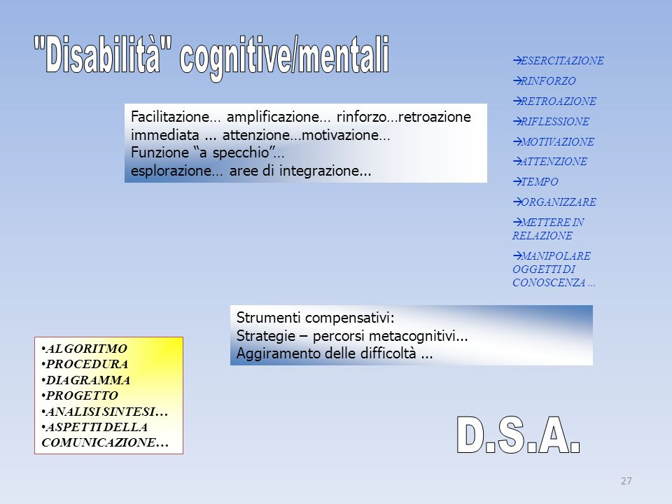 Disabilità cognitive/mentali