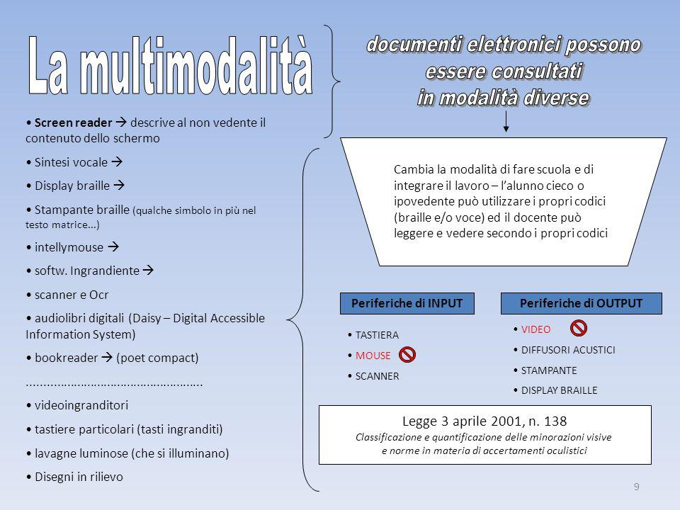 documenti elettronici possono essere consultati in modalità diverse