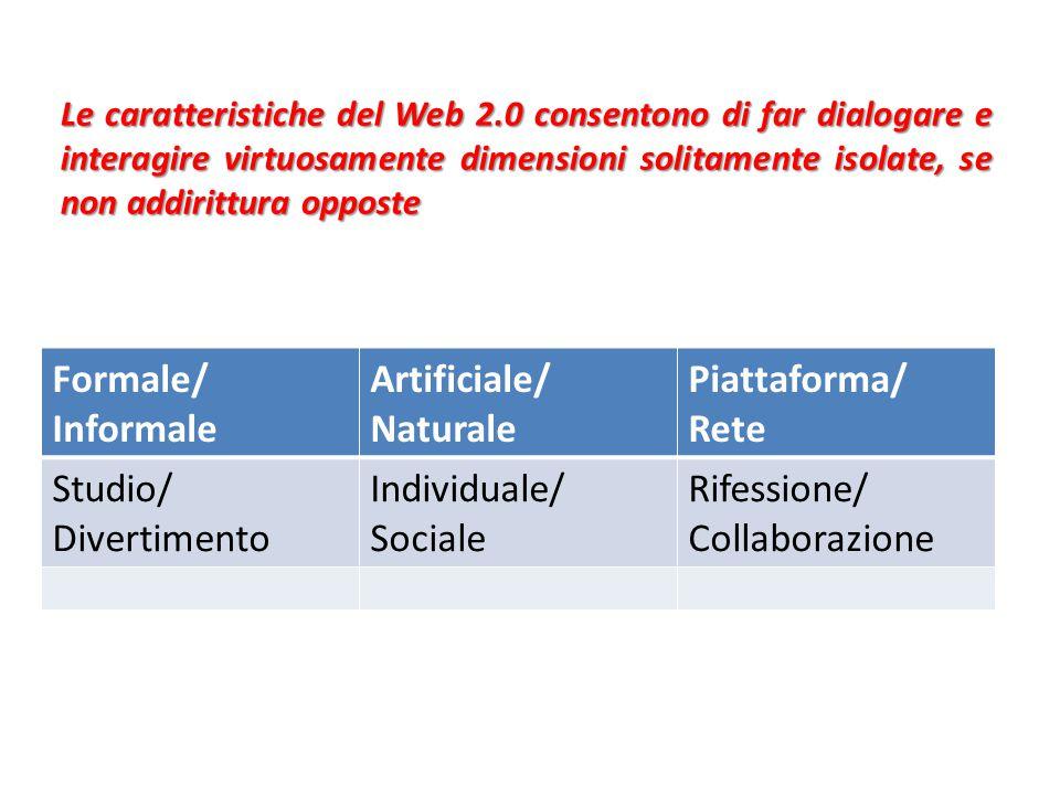 Formale/ Informale Artificiale/ Naturale Piattaforma/ Rete Studio/