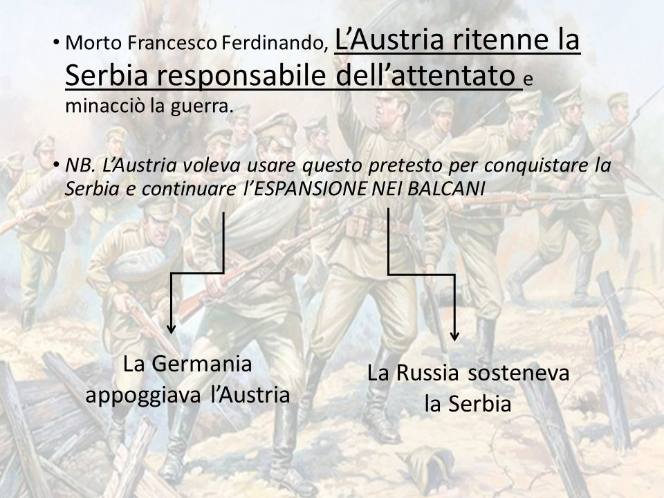 La Germania appoggiava l'Austria La Russia sosteneva la Serbia