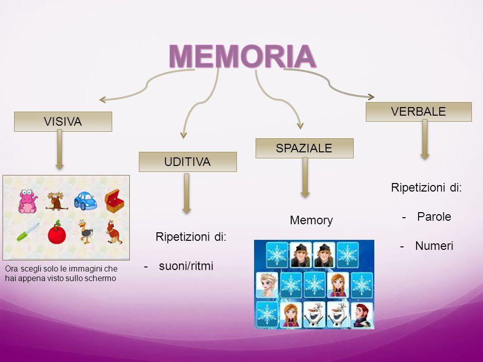 MEMORIA VERBALE VISIVA SPAZIALE UDITIVA Ripetizioni di: Parole Numeri