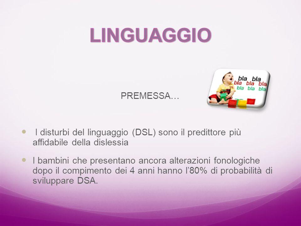 LINGUAGGIO PREMESSA… I disturbi del linguaggio (DSL) sono il predittore più affidabile della dislessia.