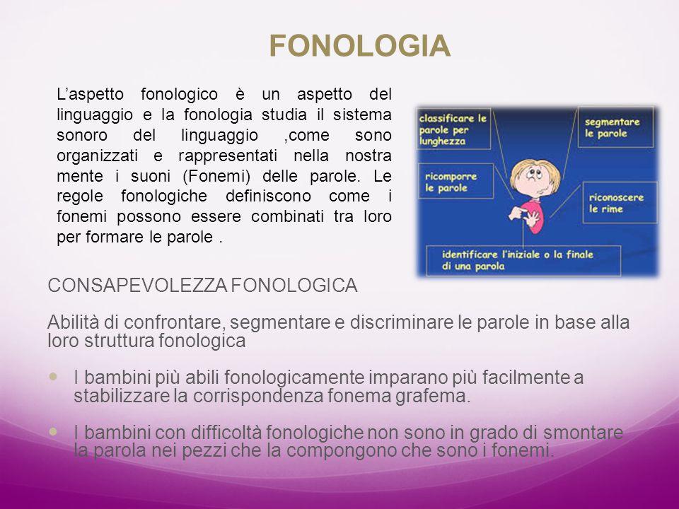 FONOLOGIA CONSAPEVOLEZZA FONOLOGICA