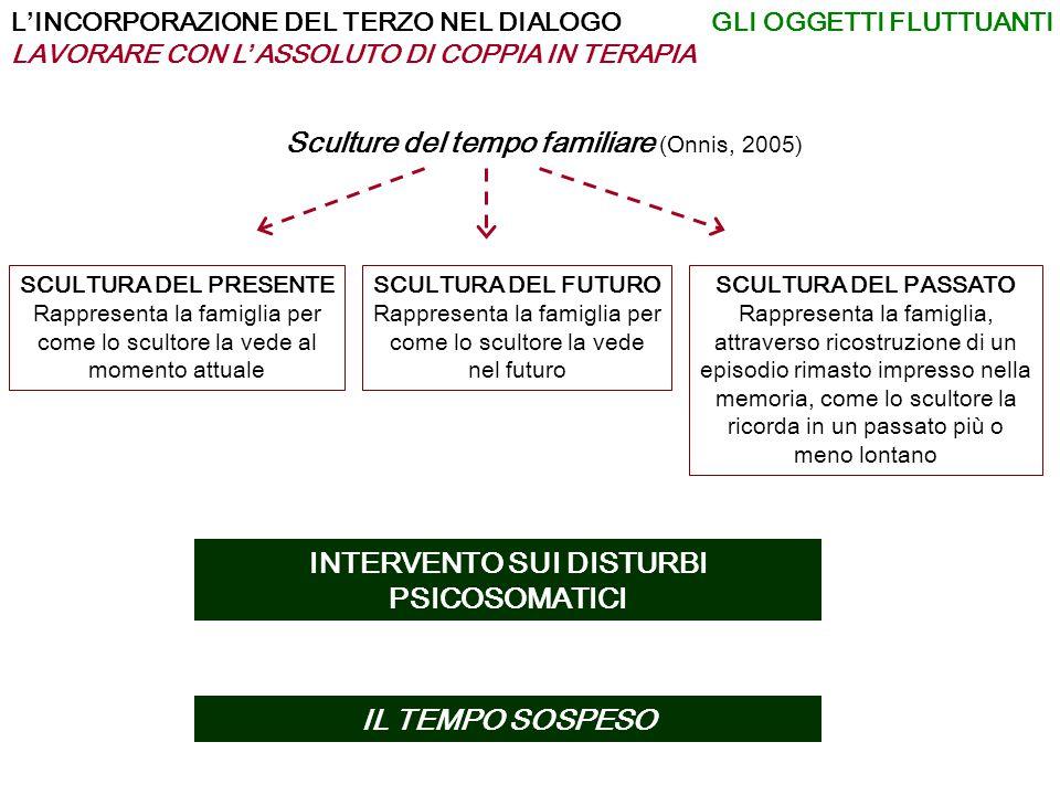 INTERVENTO SUI DISTURBI PSICOSOMATICI