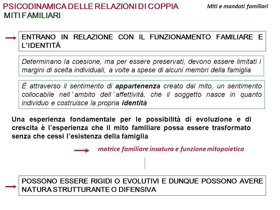 PSICODINAMICA DELLE RELAZIONI DI COPPIA MITI FAMILIARI