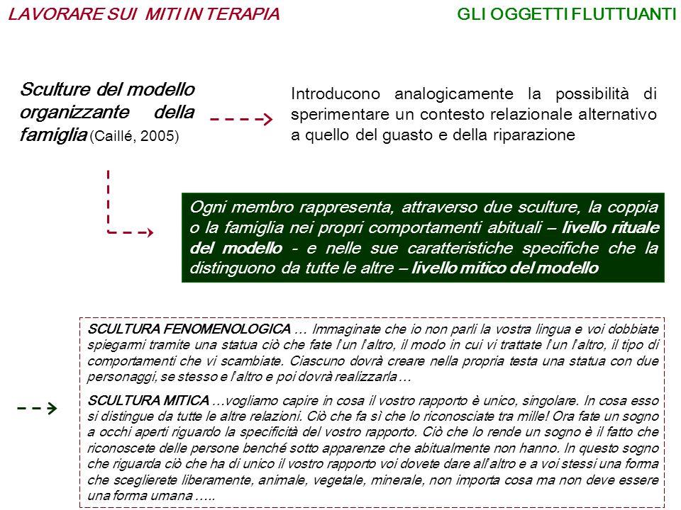 Sculture del modello organizzante della famiglia (Caillé, 2005)
