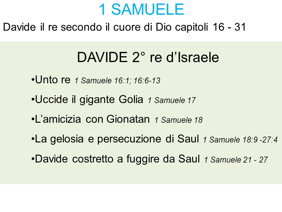 1 SAMUELE DAVIDE 2° re d'Israele