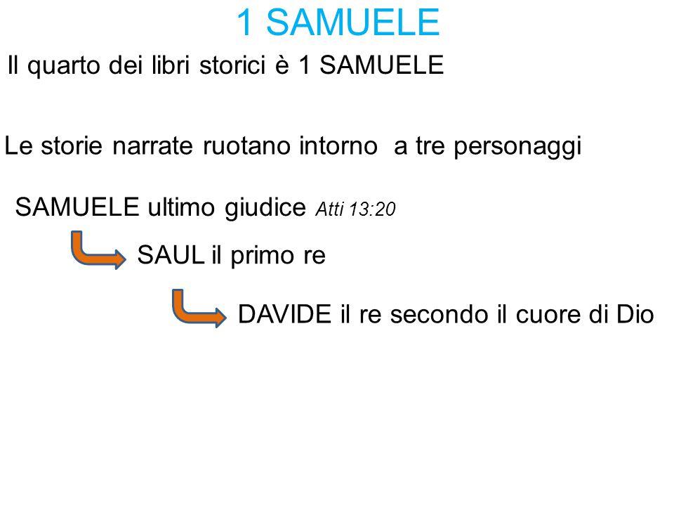 1 SAMUELE Il quarto dei libri storici è 1 SAMUELE