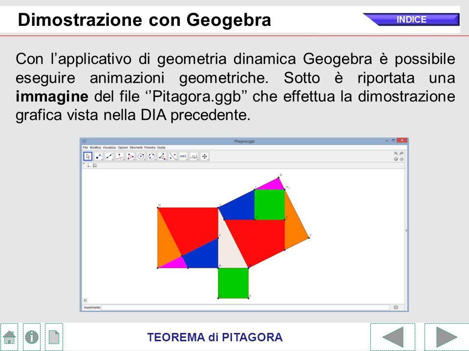 Dimostrazione con Geogebra