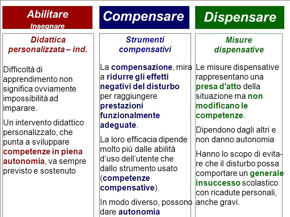 Didattica personalizzata – ind. Strumenti compensativi