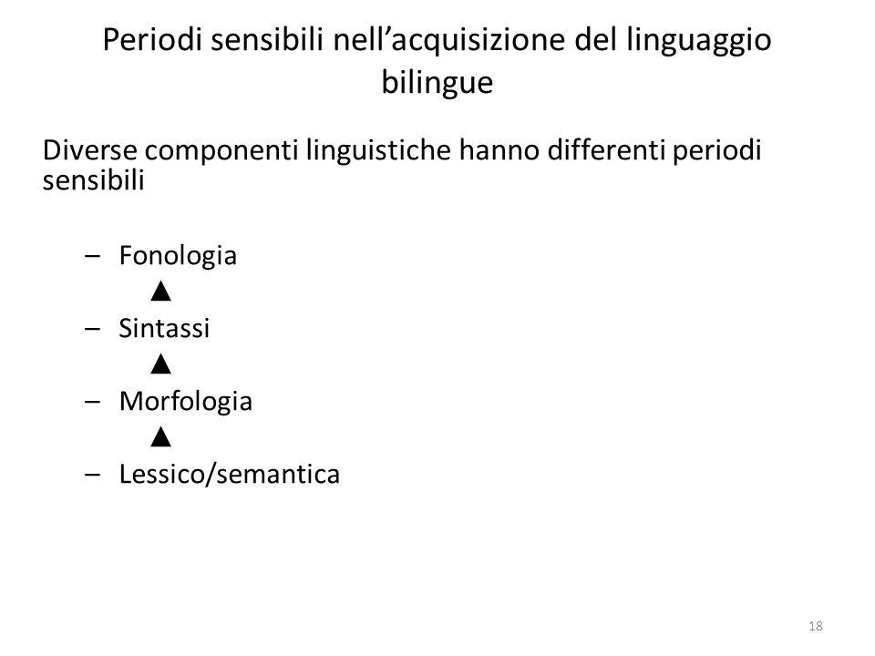 Periodi sensibili nell'acquisizione del linguaggio bilingue