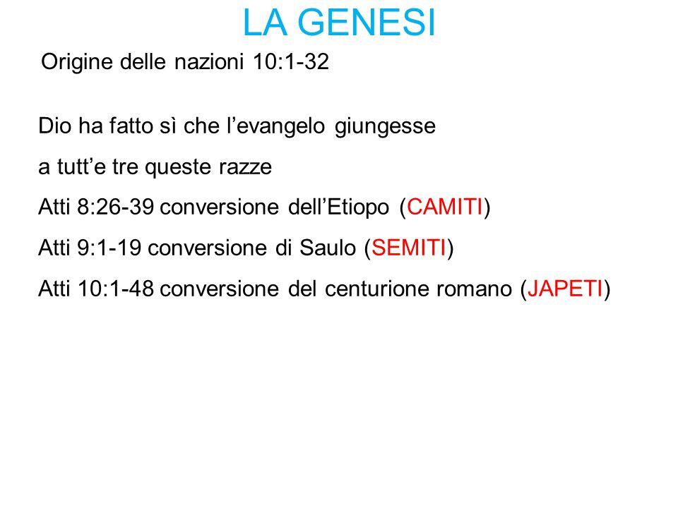 LA GENESI Origine delle nazioni 10:1-32