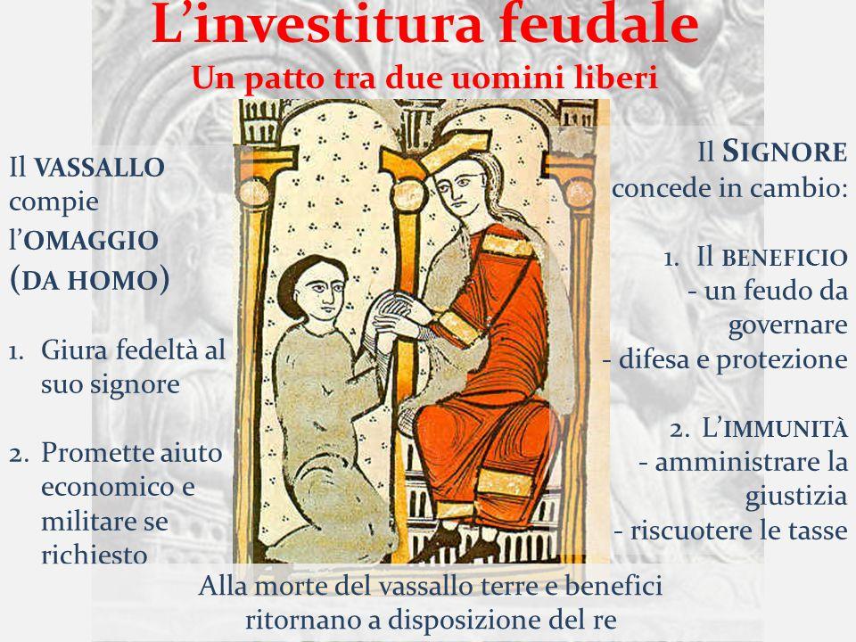 L'investitura feudale Un patto tra due uomini liberi