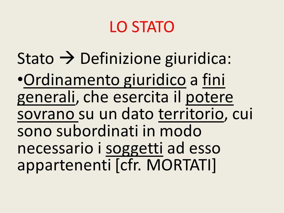 Stato  Definizione giuridica: