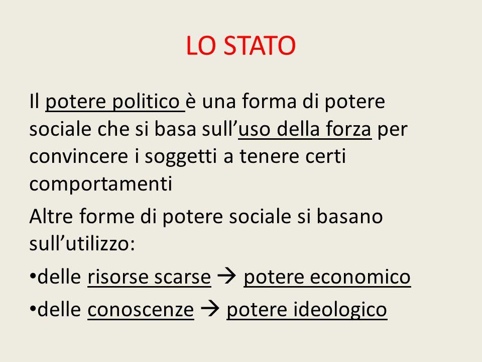 LO STATO Il potere politico è una forma di potere sociale che si basa sull'uso della forza per convincere i soggetti a tenere certi comportamenti.