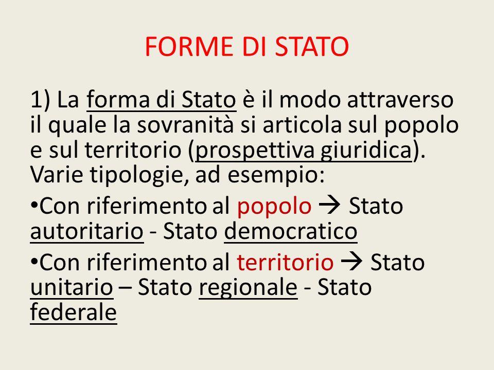 FORME DI STATO