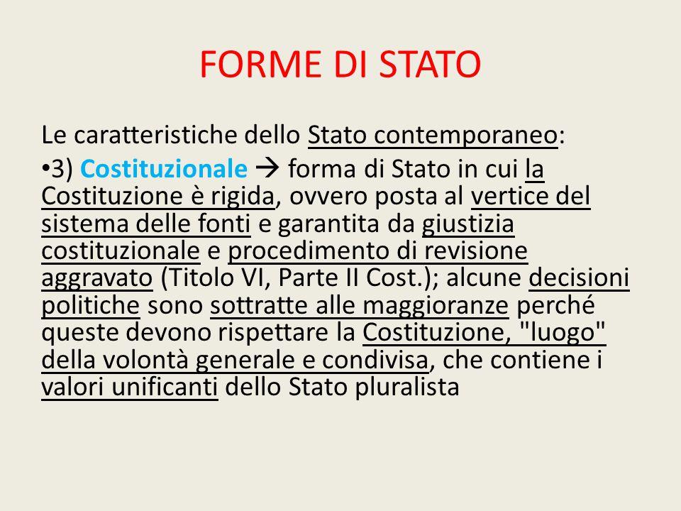 FORME DI STATO Le caratteristiche dello Stato contemporaneo: