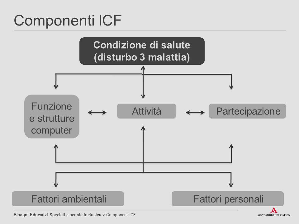 Componenti ICF Condizione di salute (disturbo 3 malattia) Funzione