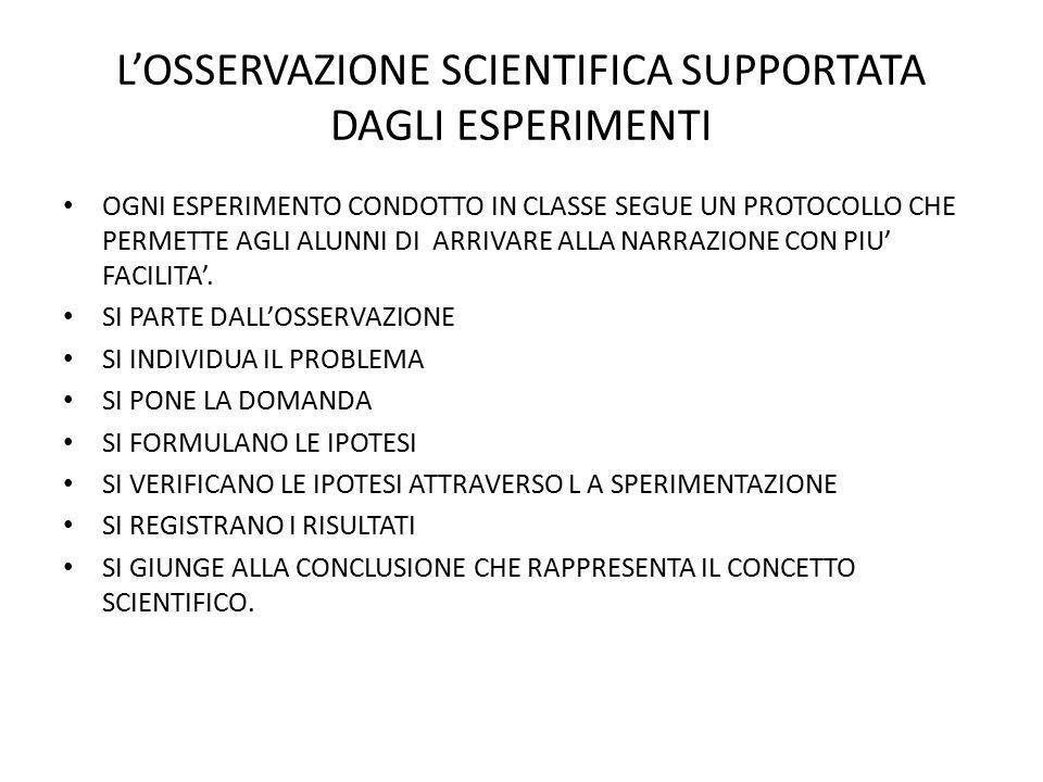 L'OSSERVAZIONE SCIENTIFICA SUPPORTATA DAGLI ESPERIMENTI