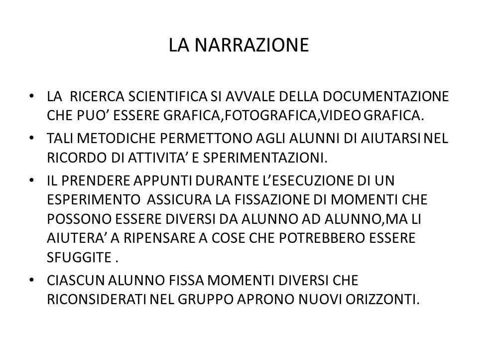 LA NARRAZIONE LA RICERCA SCIENTIFICA SI AVVALE DELLA DOCUMENTAZIONE CHE PUO' ESSERE GRAFICA,FOTOGRAFICA,VIDEO GRAFICA.