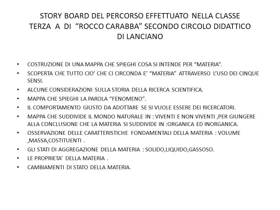 STORY BOARD DEL PERCORSO EFFETTUATO NELLA CLASSE TERZA A DI ROCCO CARABBA SECONDO CIRCOLO DIDATTICO DI LANCIANO